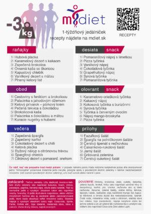 Vzorový jedálniček bielkovinovej ketogénnej diéty